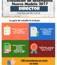Evaluación de desempeño Director