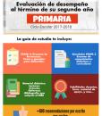Examen de permanencia Primaria 2017