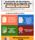 Examen de permanencia Media Superior 2017