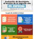 Examen de permanencia Educación Especial 2017