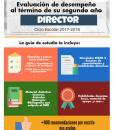 Examen de permanencia Director 2017
