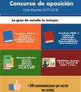 Concurso oposicion docente 2017