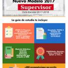 Evaluación de desempeño Supervisor