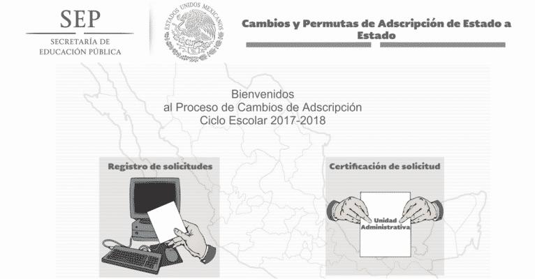 Simulador del examen para el concurso de una plaza docente for Convocatoria para el concurso de plazas docentes 2016