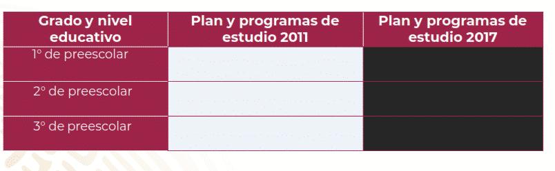 Ciclo 2019 – 2020: Preescolar